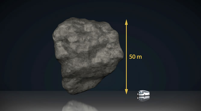 asteroide-2012-DA14-cerca-Tierra